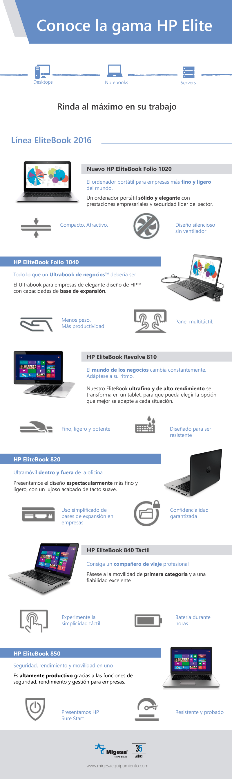 Infografia_HP